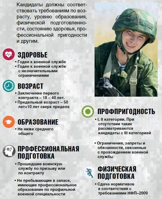 Служба в армии других стран для граждан России и СНГ