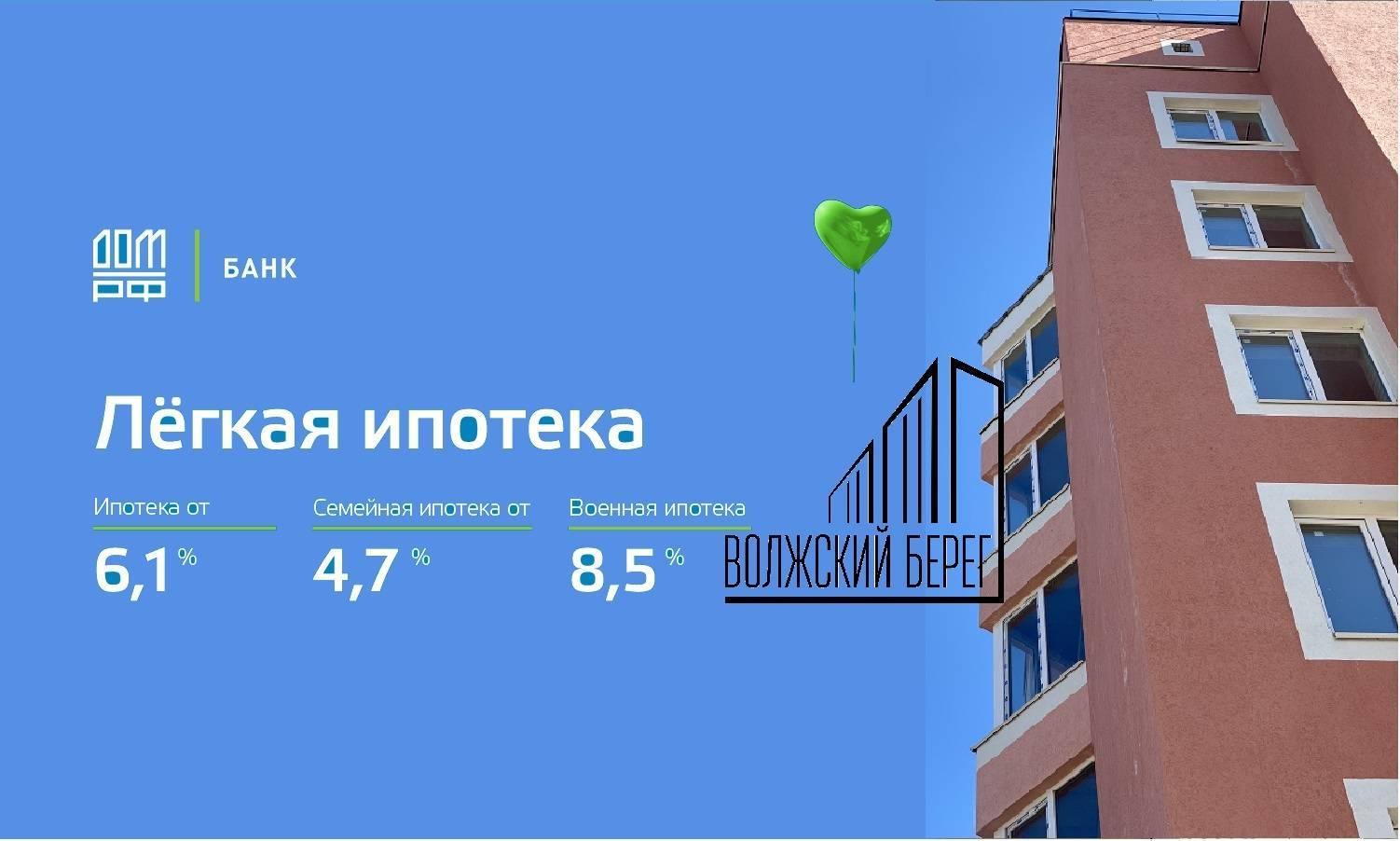 Военная ипотека в банке ДОМ.РФ