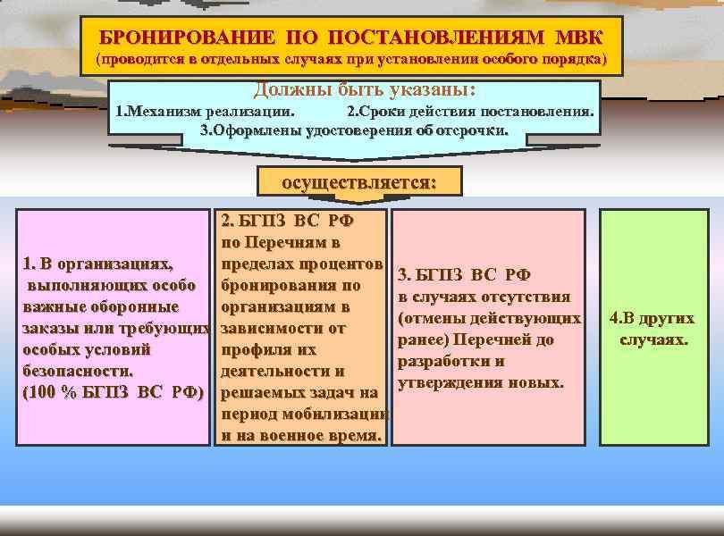 Цель и порядок бронирования военнообязанных