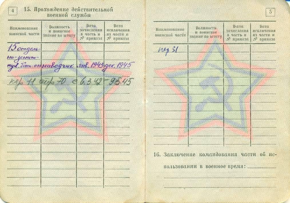Расшифровка номера ВУС в военном билете