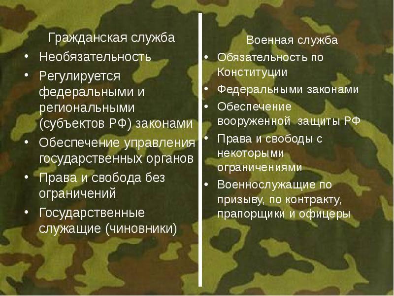 Служба в ФСБ вместо армии и после