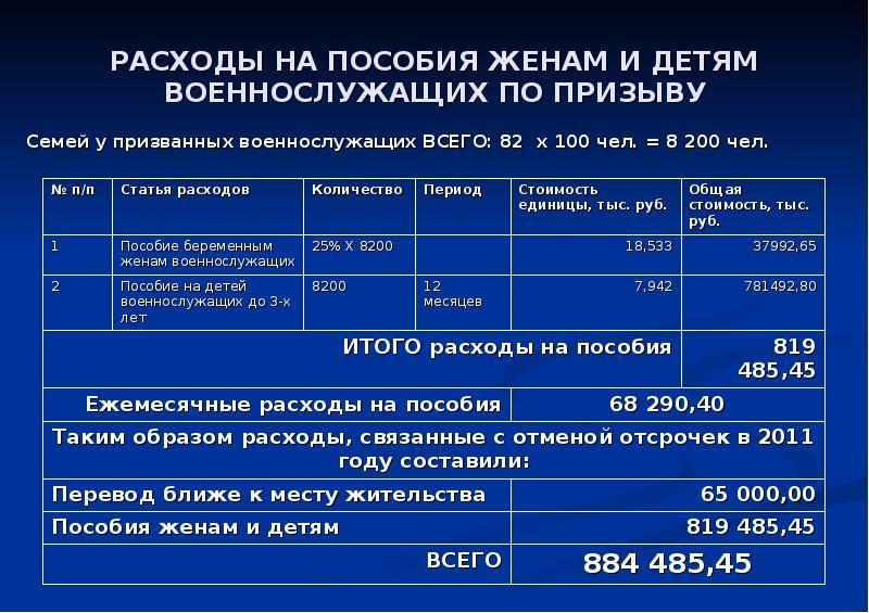 Актуальные выплаты военнослужащим при рождении ребенка