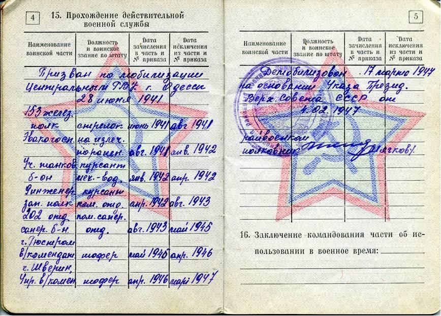 Расшифровка категории «В» в военном билете