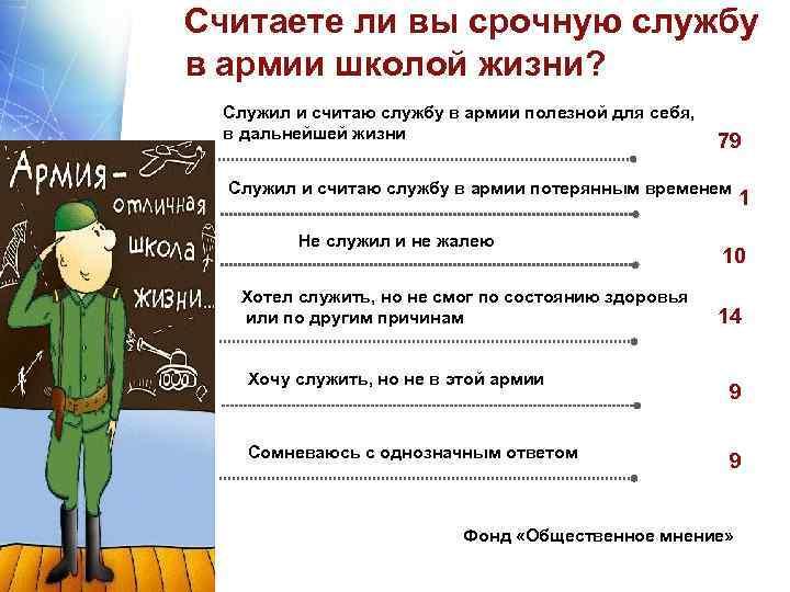Все о срочной службе в армии России
