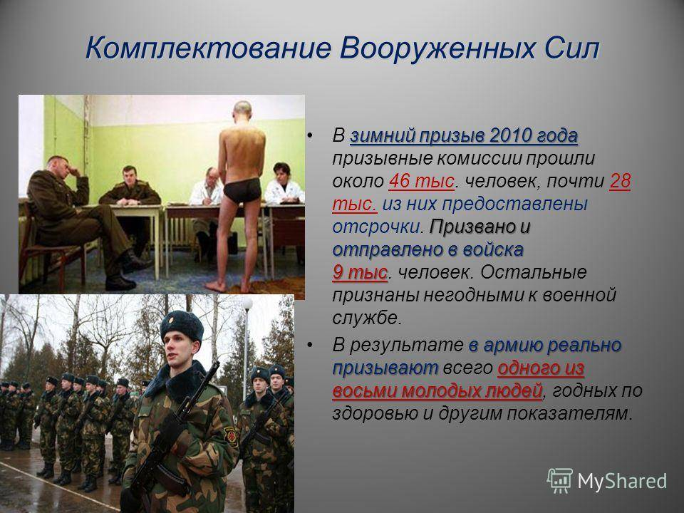 Зимний призыв в армию в России