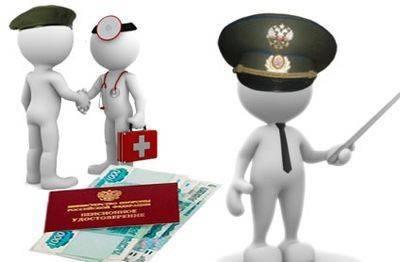 Страховые гарантии военнослужащих и виды компенсаций