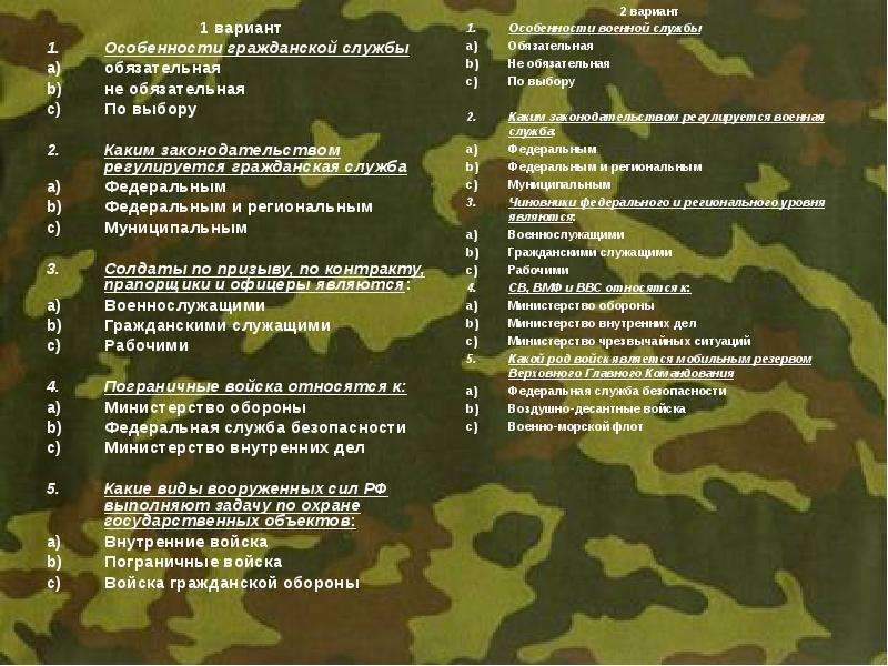 Виды войск в армии