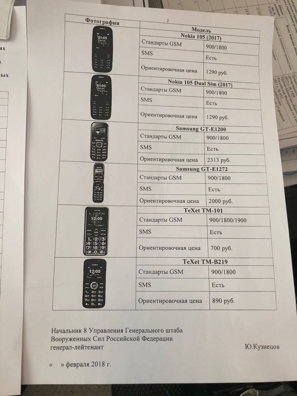 Перечень моделей телефонов, разрешенных в армии