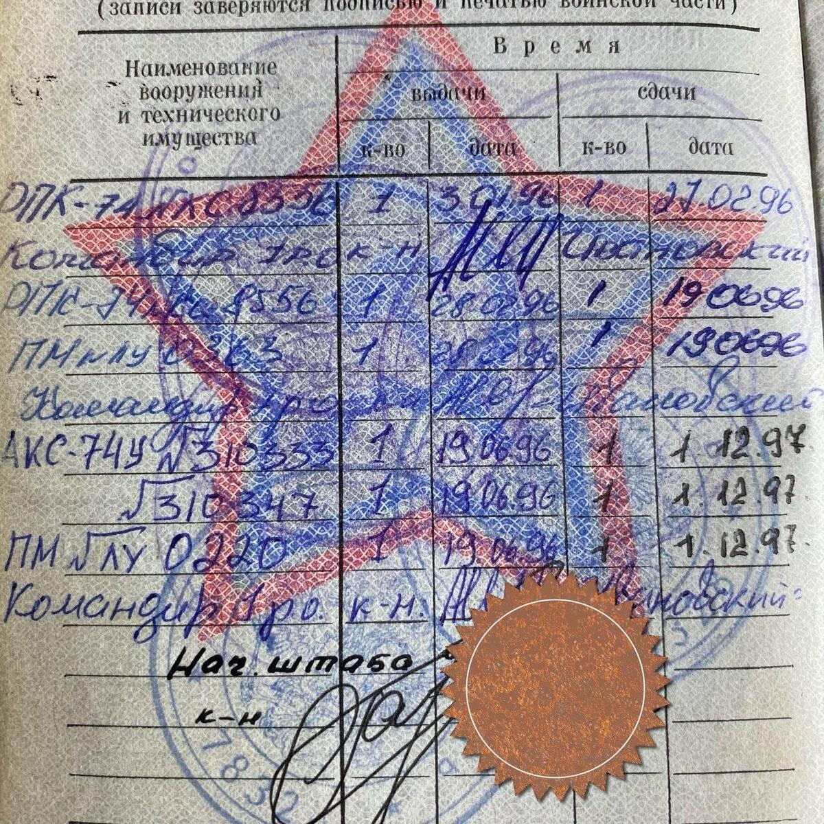 Расшифровка статьи 17 В в военном билете