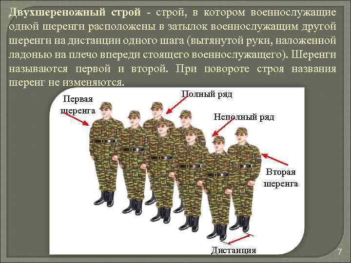 Зачем нужна ротация в Вооруженных Силах