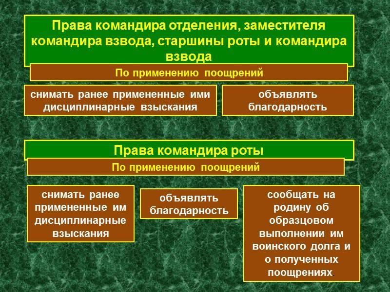 Определение воинской дисциплины, основы и обязанности