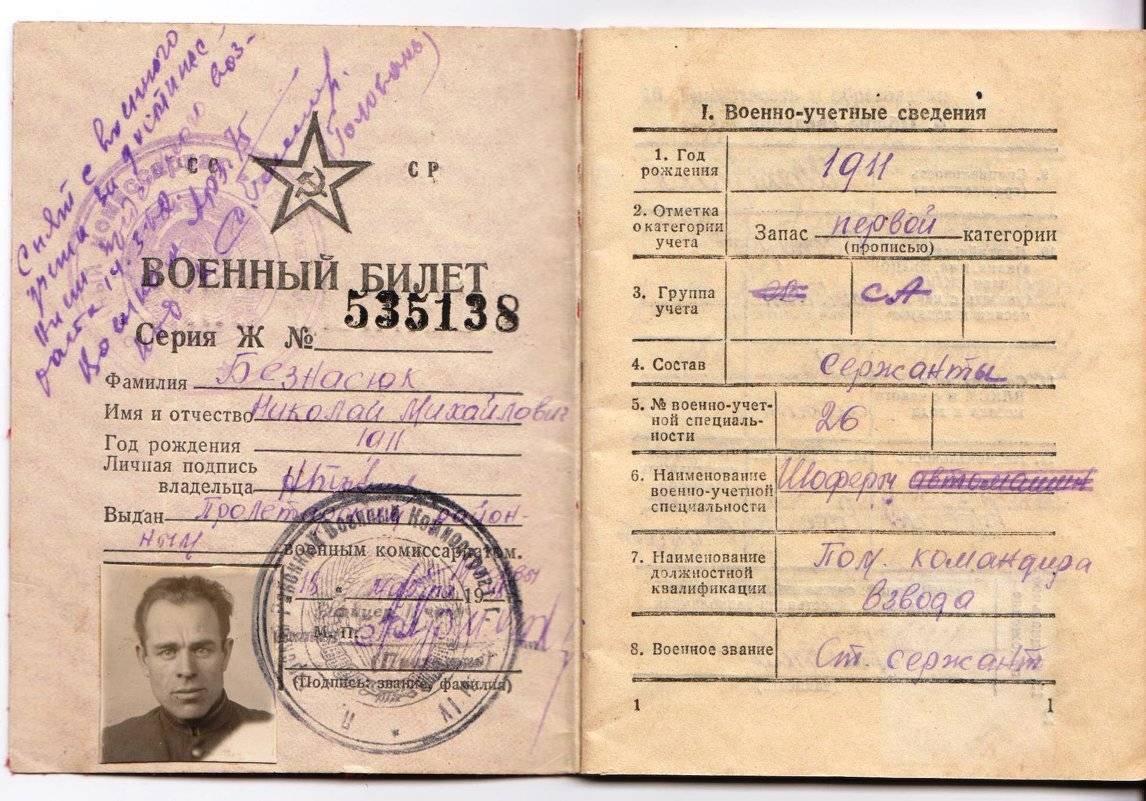 Что означает категория Б в военном билете