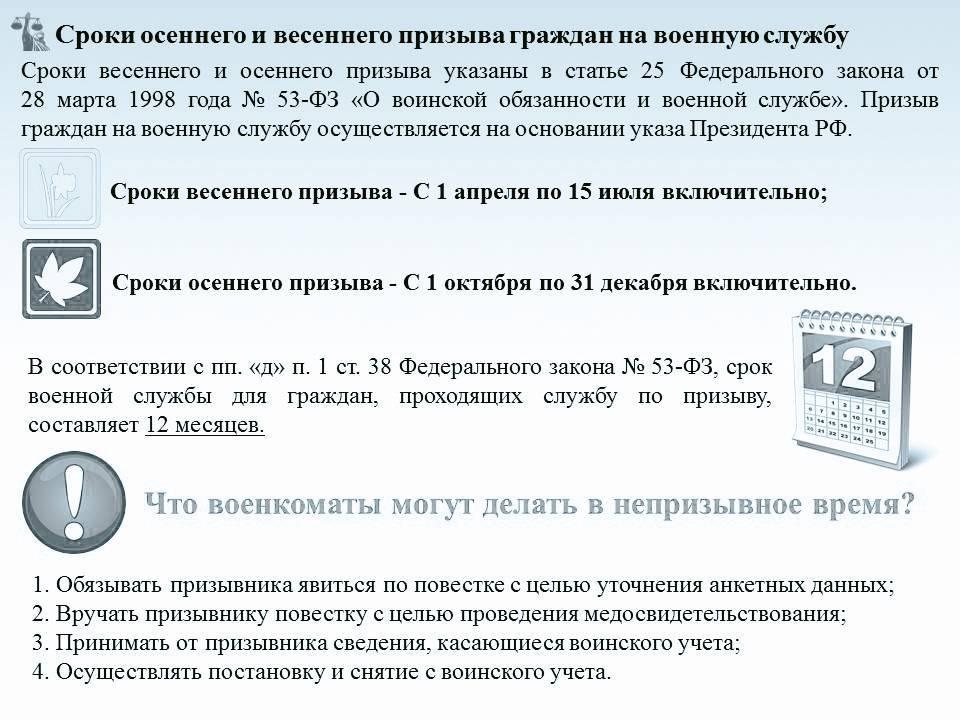 Осенний призыв в армию России