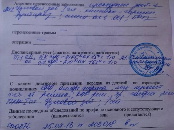 Берут ли в армию с астигматизмом и близорукостью  Россия