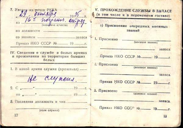 Расшифровка статьи 18 «А» и 18 «Б» в военном билете