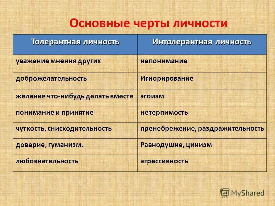 Характеристика на ученика в военкомат