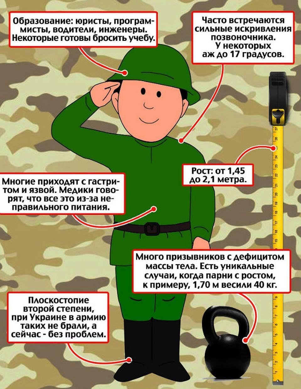 Берут ли служить в армию с недовесом