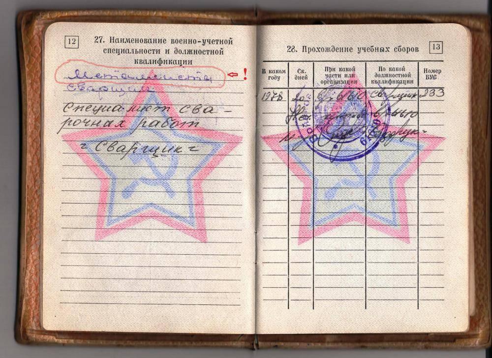 Категория Д в военном билете: что она значит