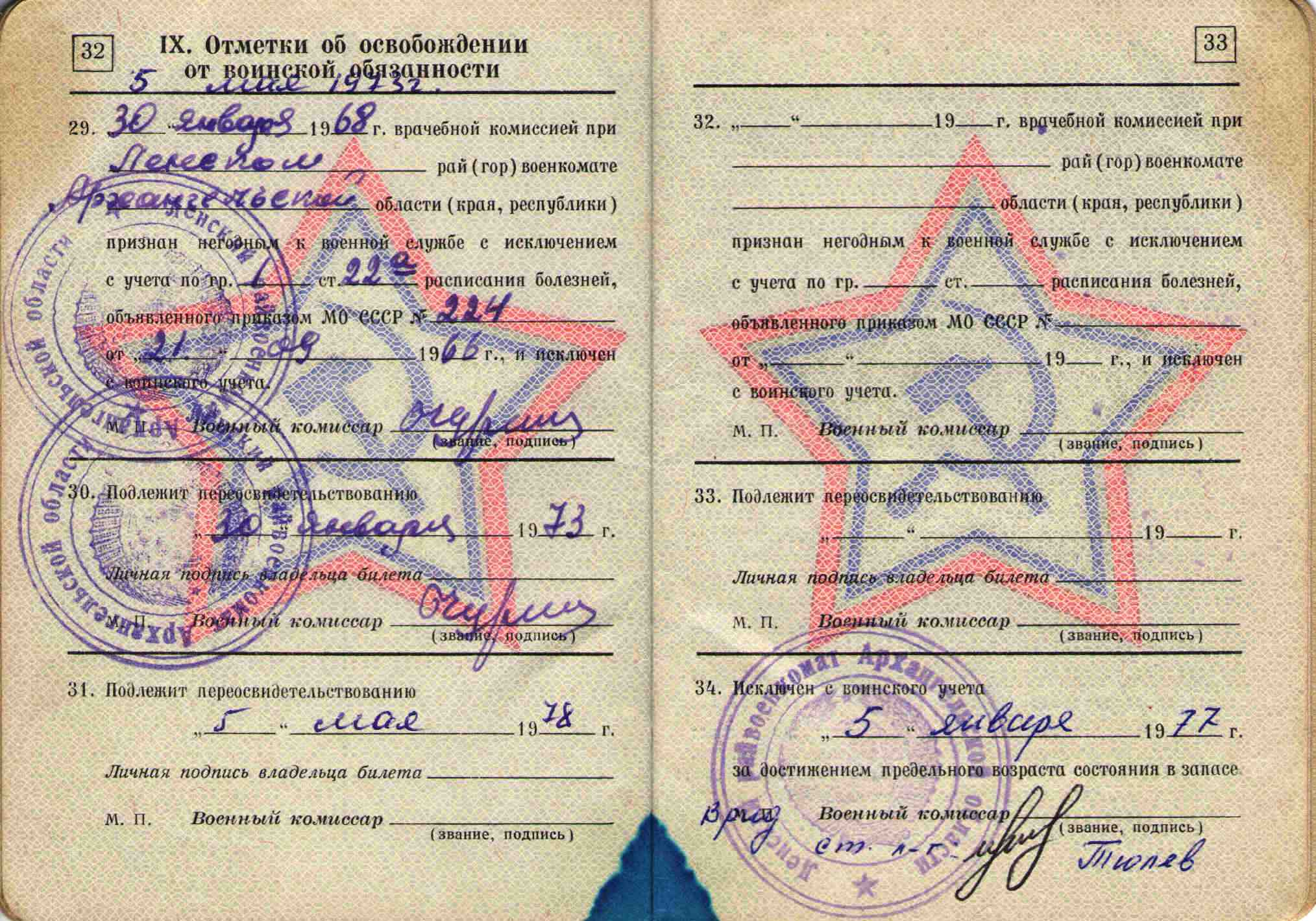 Статьи в военном билете и их расшифровка