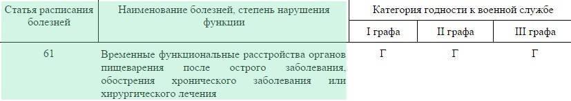 Расшифровка статьи 65 в военном билете