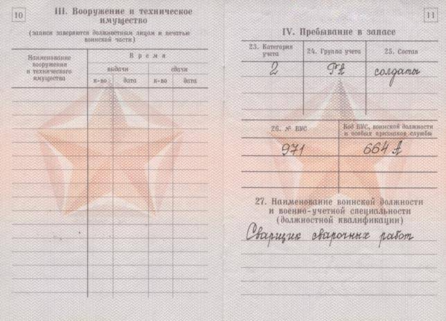 Что означает категория запаса, указанная в военном билете