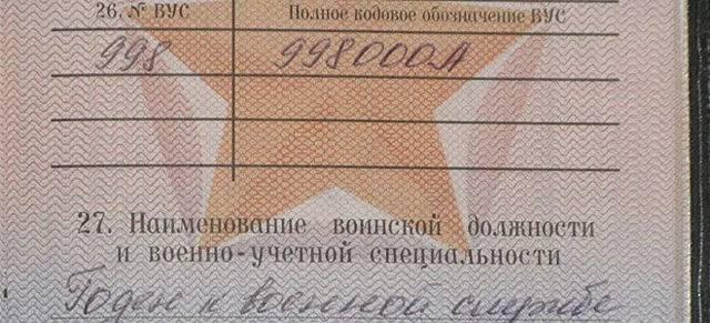 Расшифровка всех статей в военном билете