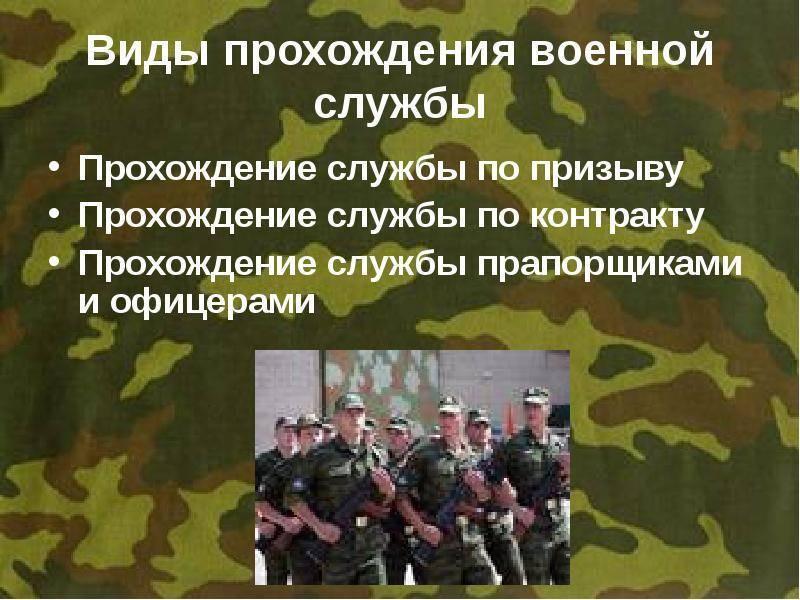 Права и обязанности военнослужащих на службе