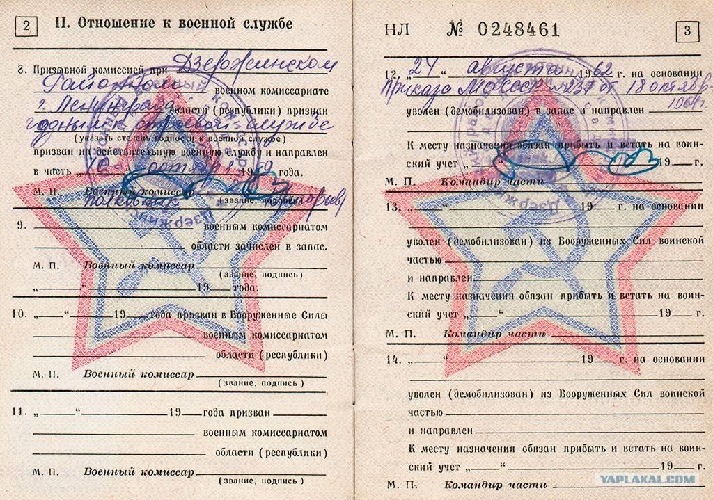 Как изменить категорию годности в военном билете