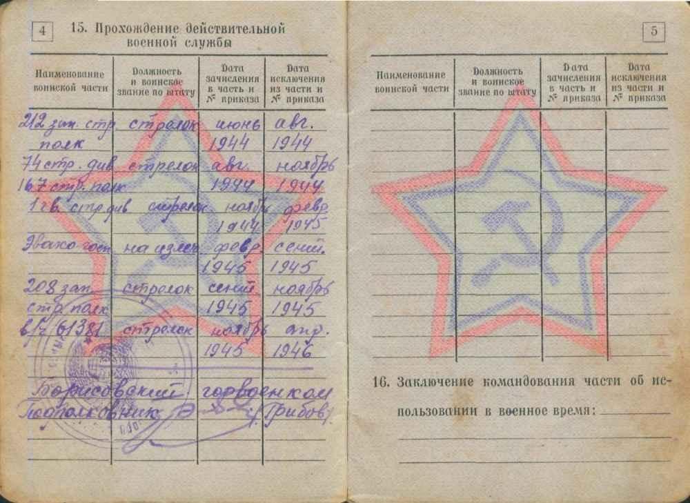 Ограниченная годность в военном билете