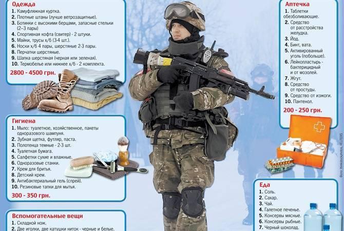 Советы и список того, что нужно взять с собой в армию призывнику