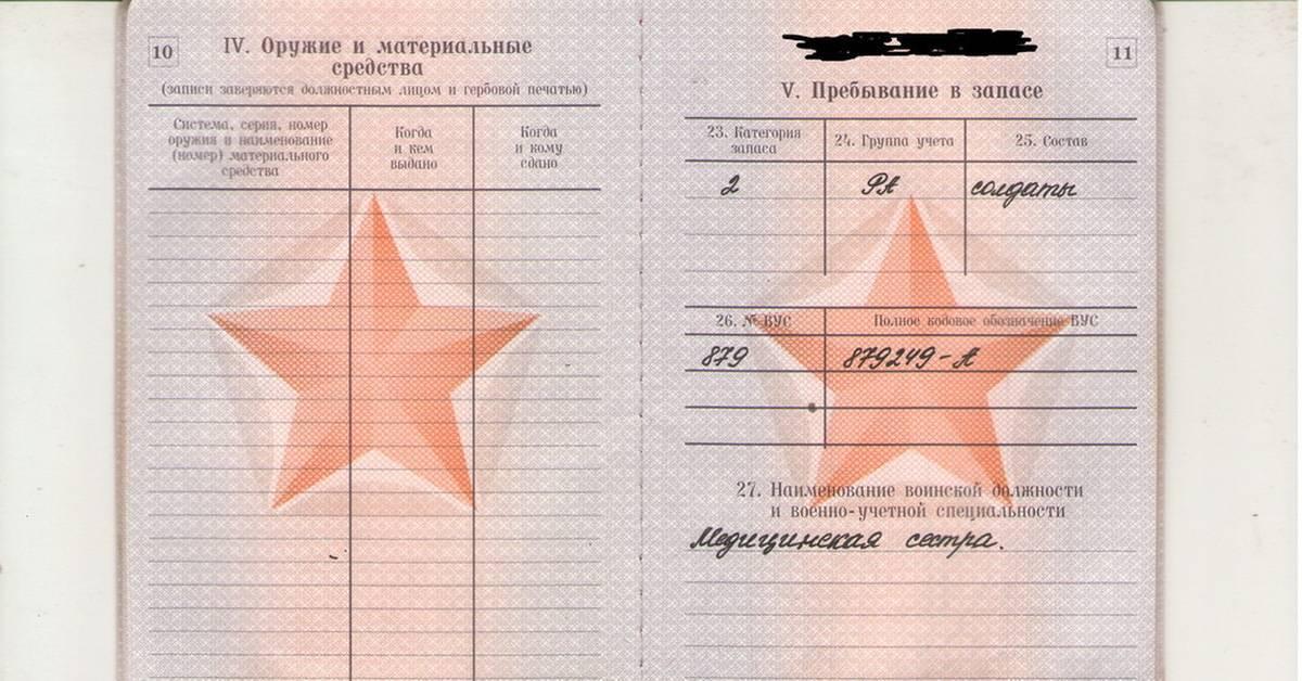 Значение категории годности «Д» при получении военного билета