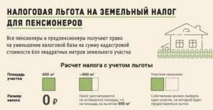 Послабления по налогу на землю для военных пенсионеров