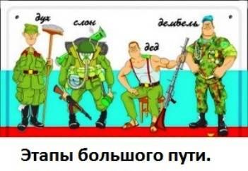 Иерархия в армии