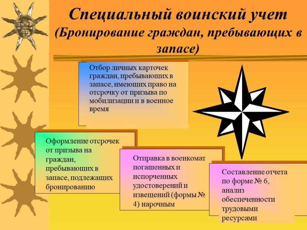 Цели и задачи воинского учета, обязанности граждан