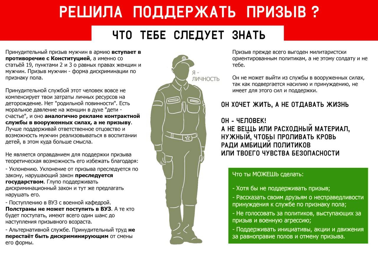 Отмена призыва в РФ