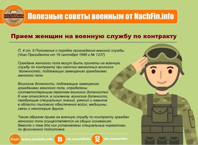 Получаем дополнительные выплаты по военной ипотеке