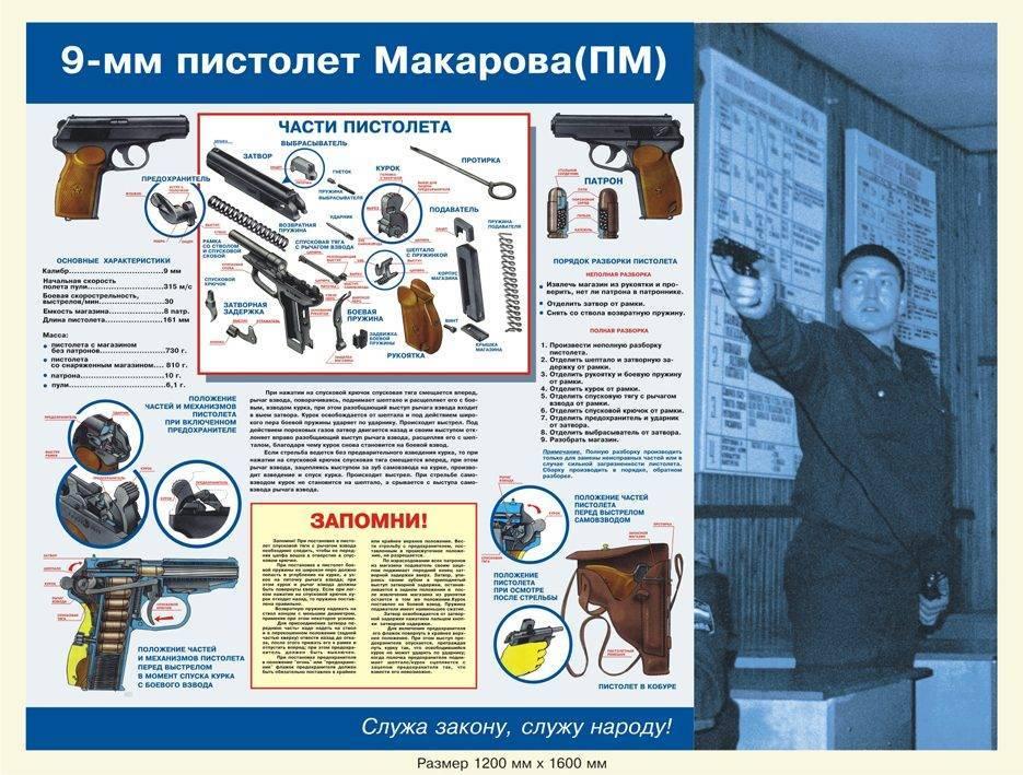 Меры безопасности при обращении с оружием в полиции