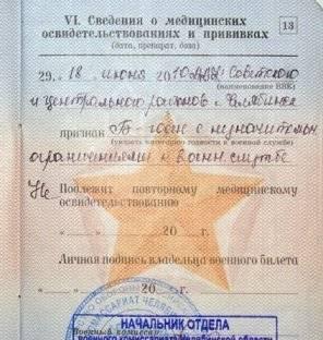 Категория В3 в военном билете: что это значит и чем сулит