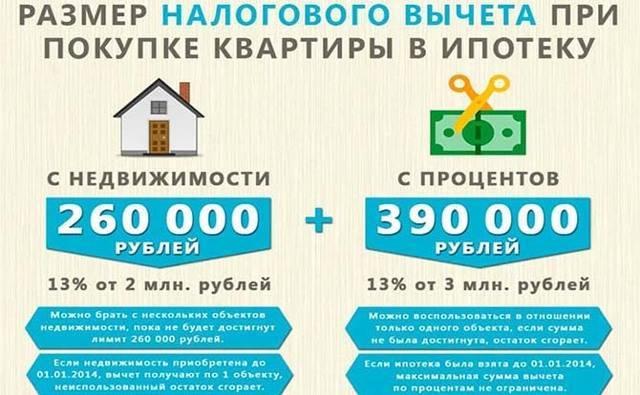 Как получить налоговый вычет по военной ипотеке