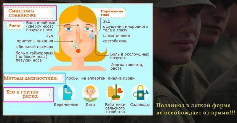 Берут ли в армию с аллергией (все возможные виды аллергии и армия )