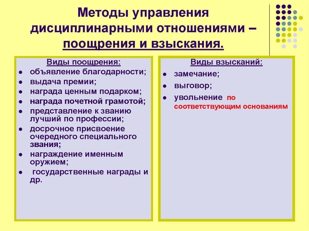 Порядок применения поощрений и взысканий на службе