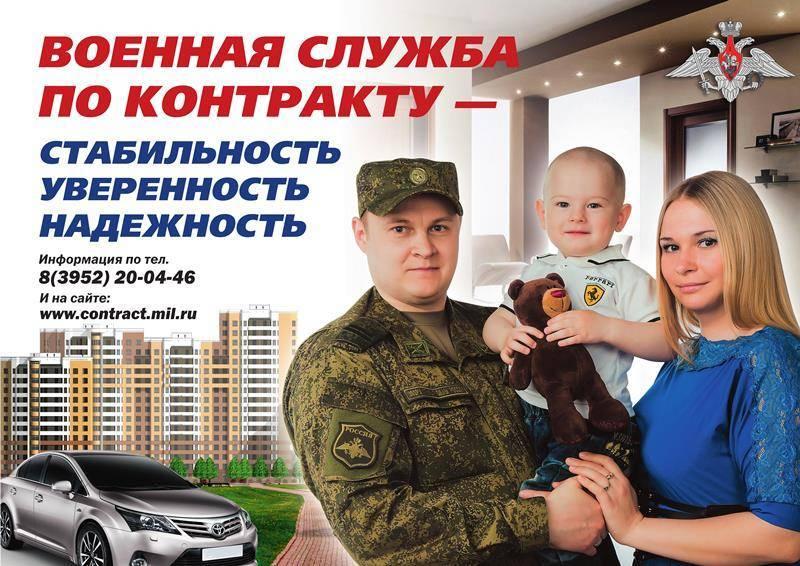 Что нужно знать о контрактной службе в армии России