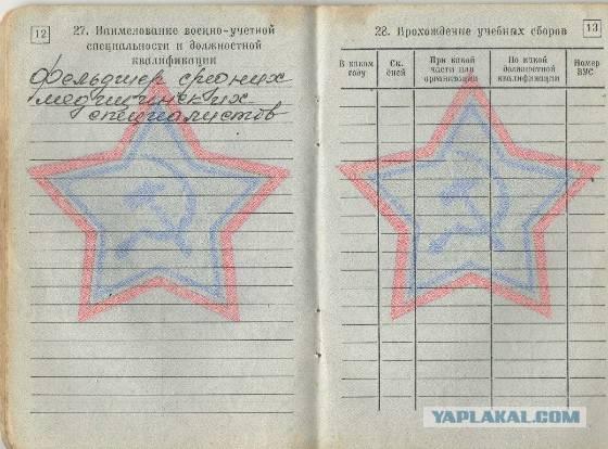 Что значит категория годности «Б» в военном билете (список заболеваний)