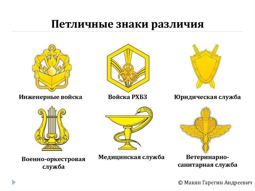 Знаки различия военнослужащих России
