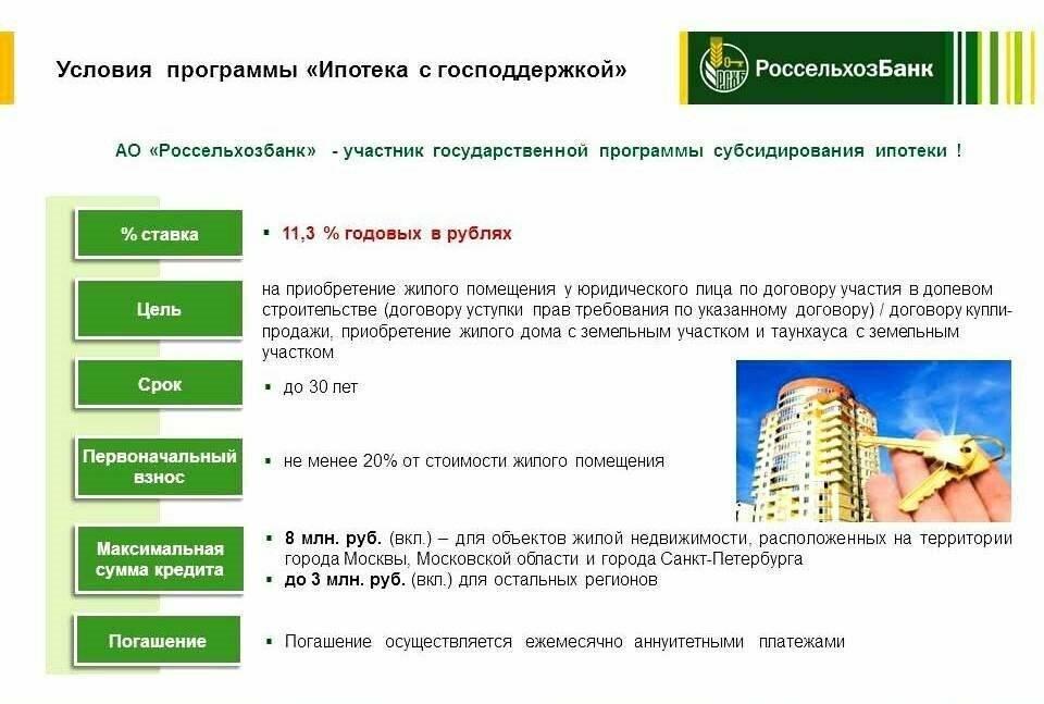 Военная ипотека в Россельхозбанке: условия и особенности