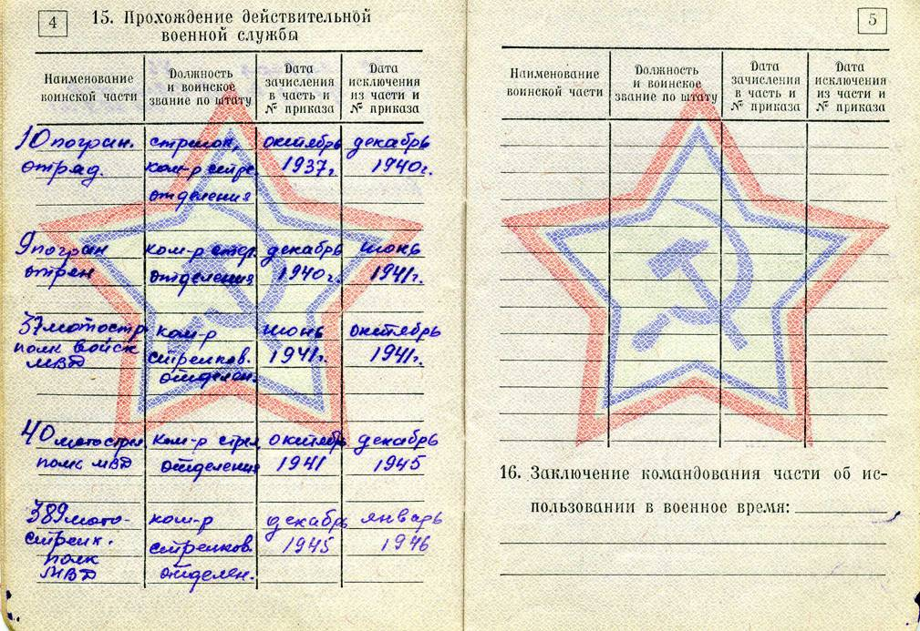 Какие данные содержит военный билет