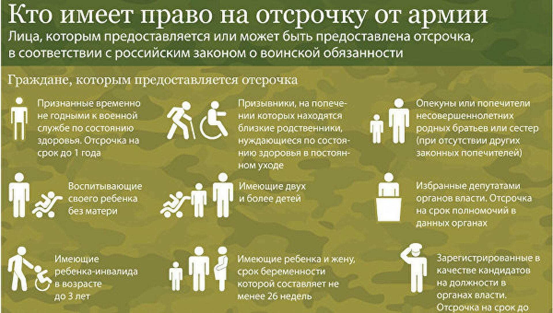 Отсрочка от армии по рождению ребенка