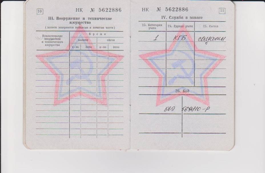 Расшифровка категорий запаса в военном билете