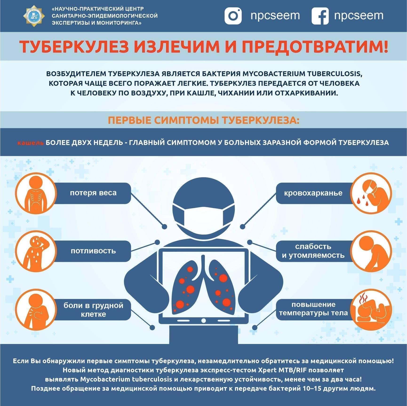 Берут ли в армию с диагнозом туберкулез