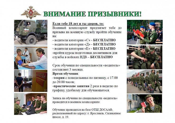 Права и обязанности призывников в России